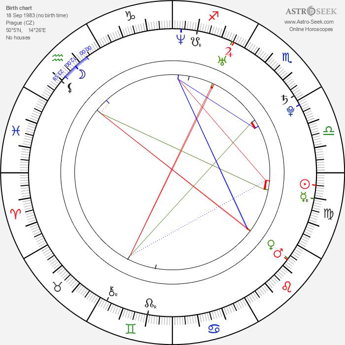 Matěj Stropnický - Astrology Natal Birth Chart