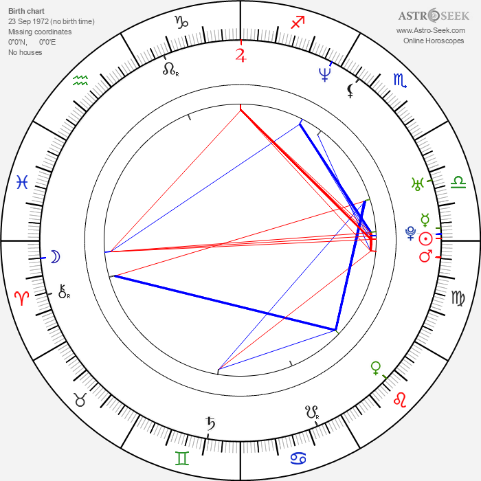 Mateo Gil - Astrology Natal Birth Chart