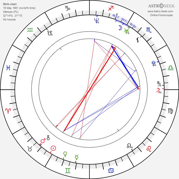 Mateusz Damiecki - Astrology Natal Birth Chart