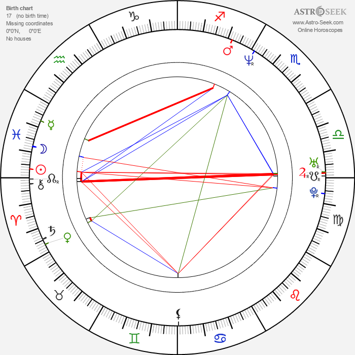 Mathew St. Patrick - Astrology Natal Birth Chart