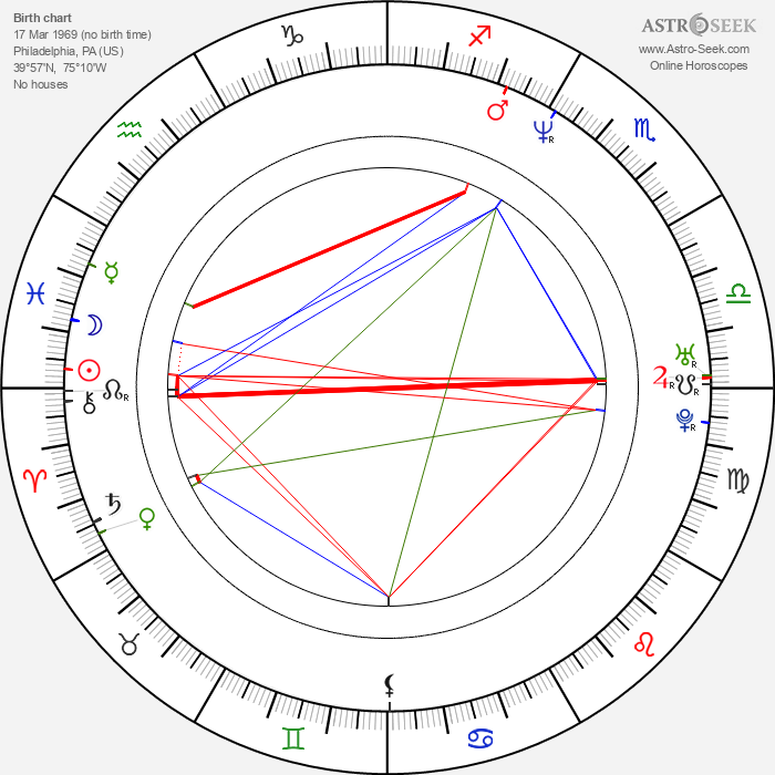 Mathew St. Patrick - Astrology Natal Birth Chart