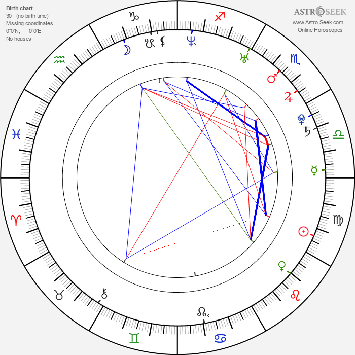 Mathias Lillmåns - Astrology Natal Birth Chart