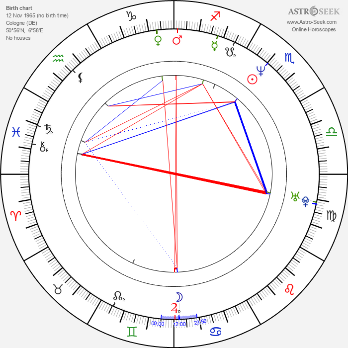 Mathias Neumann - Astrology Natal Birth Chart