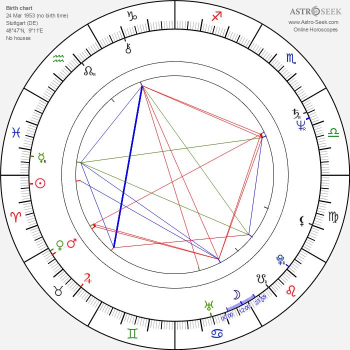 Mathias Richling - Astrology Natal Birth Chart