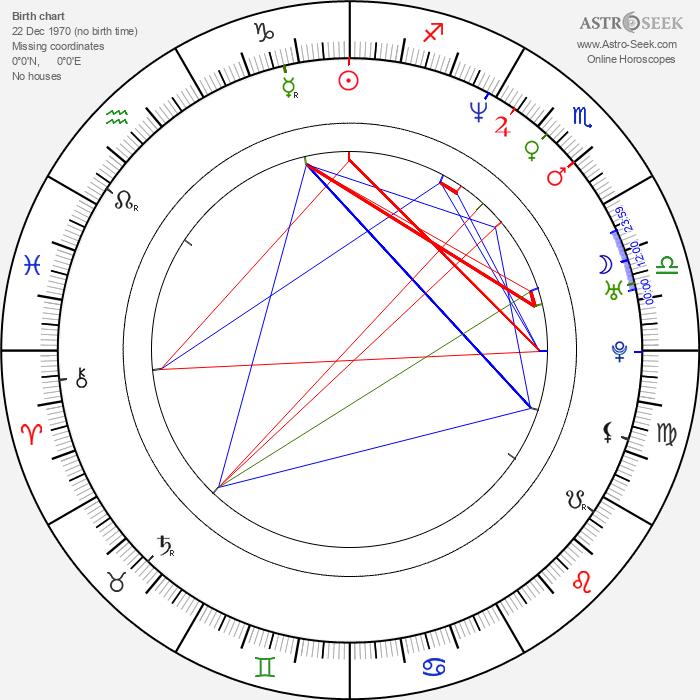 Mathias Sercu - Astrology Natal Birth Chart