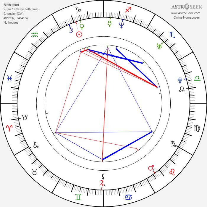 Mathieu Garon - Astrology Natal Birth Chart