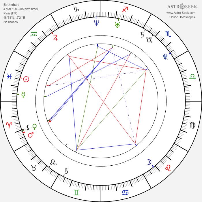 Mathieu Montcourt - Astrology Natal Birth Chart
