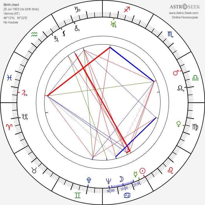 Mathilde Danegger - Astrology Natal Birth Chart