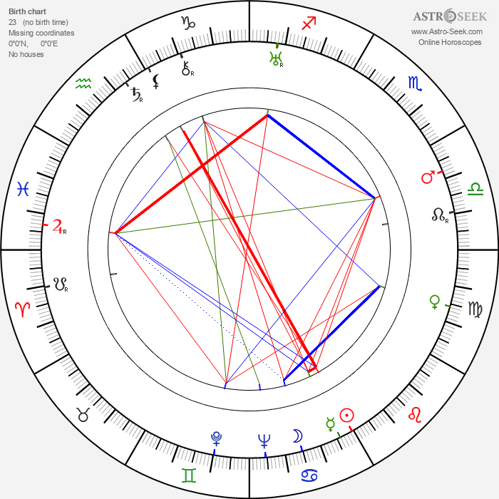 Mathilde Danegger - Astrology Natal Birth Chart