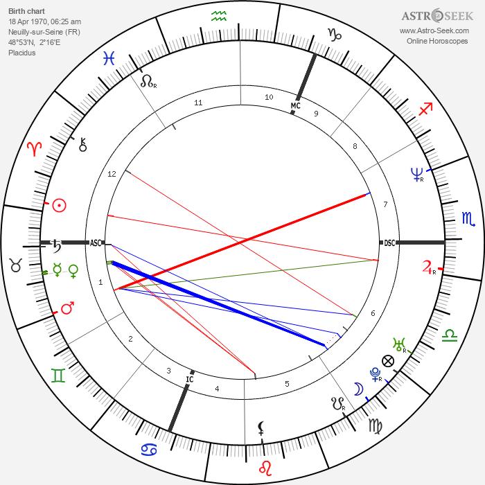 Mathilde Laurent - Astrology Natal Birth Chart