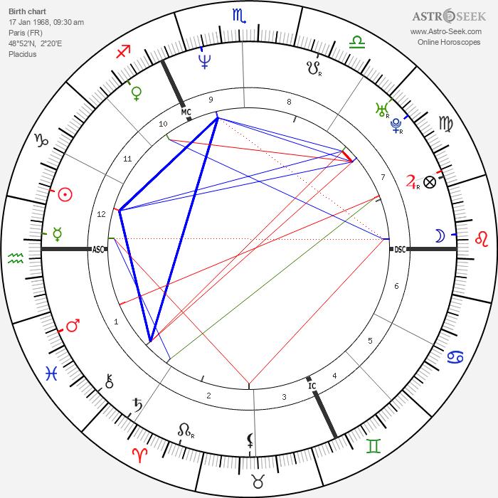 Mathilde Seigner - Astrology Natal Birth Chart