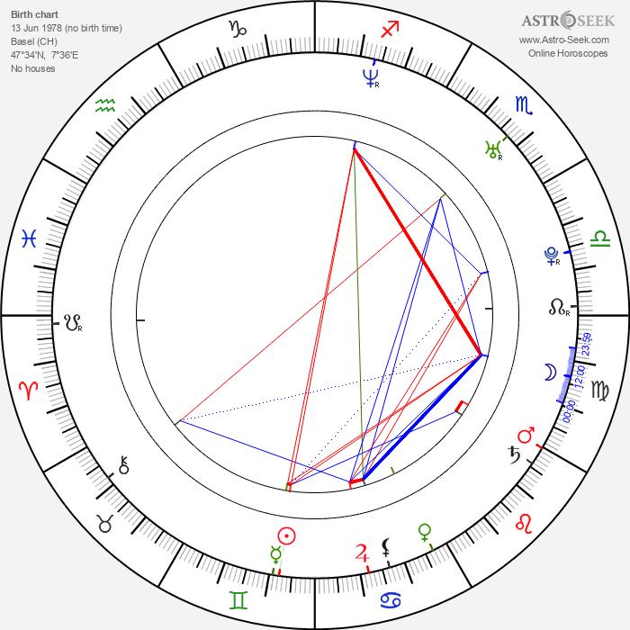 Mathis Künzler - Astrology Natal Birth Chart
