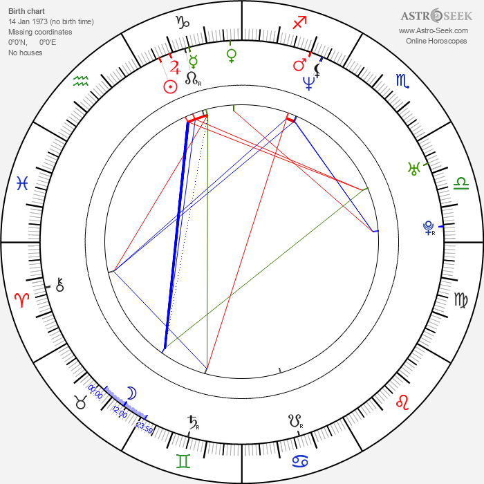Matouš Rajmont - Astrology Natal Birth Chart