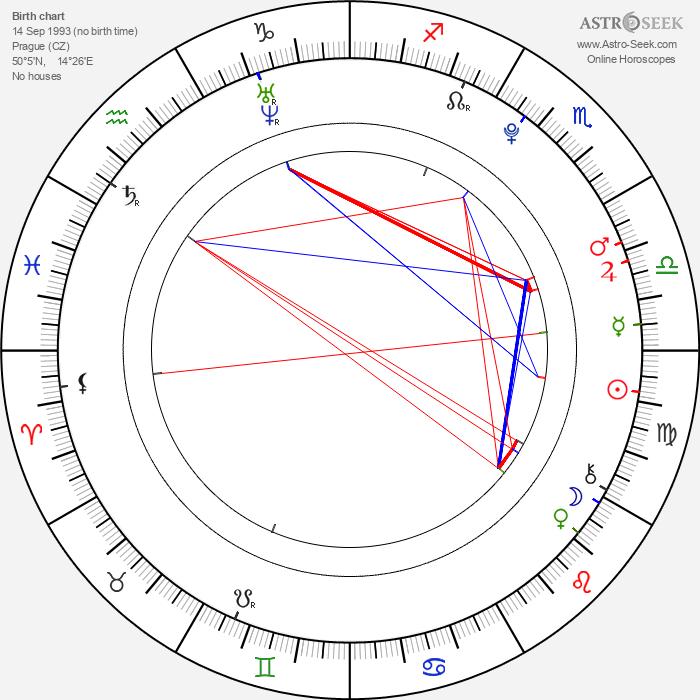 Matouš Vrba - Astrology Natal Birth Chart