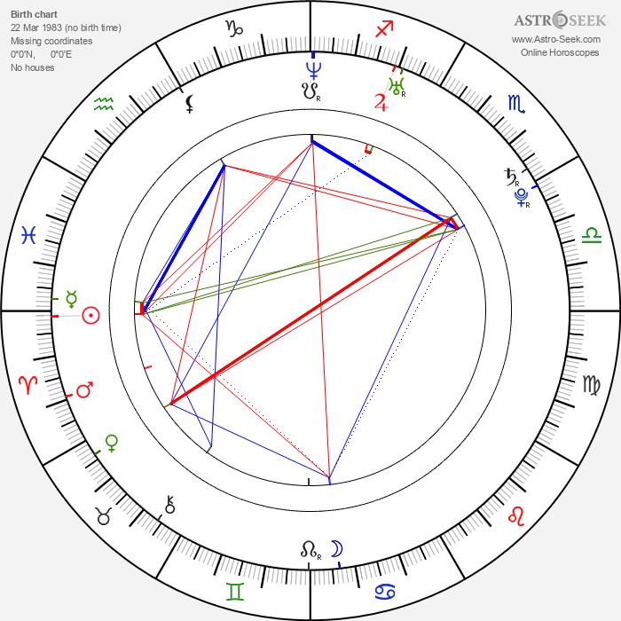 Mats Eldøen - Astrology Natal Birth Chart