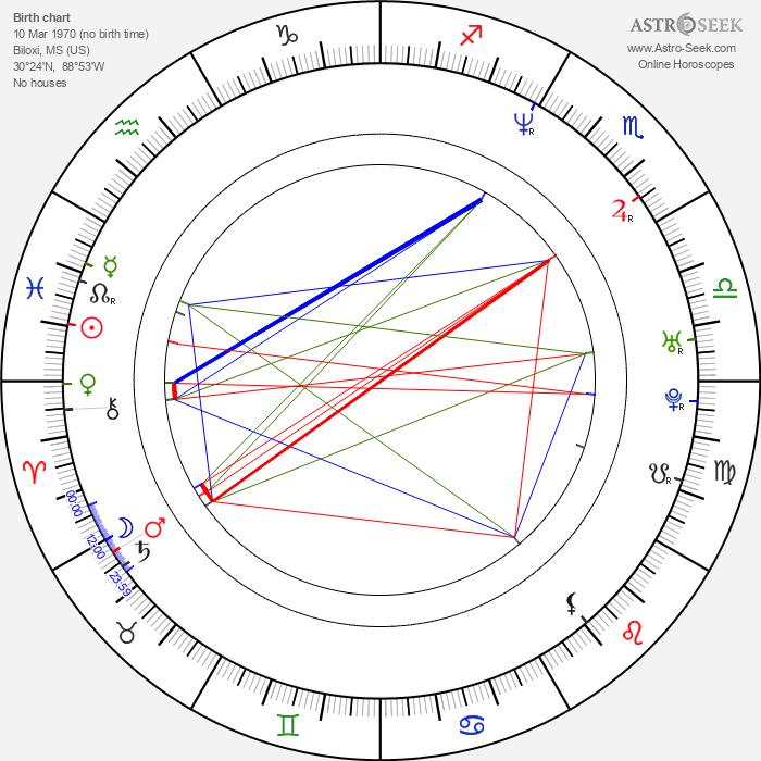 Matt Barlow - Astrology Natal Birth Chart