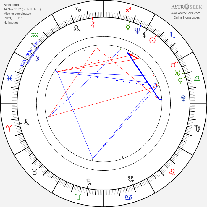 Matt Bloom - Astrology Natal Birth Chart