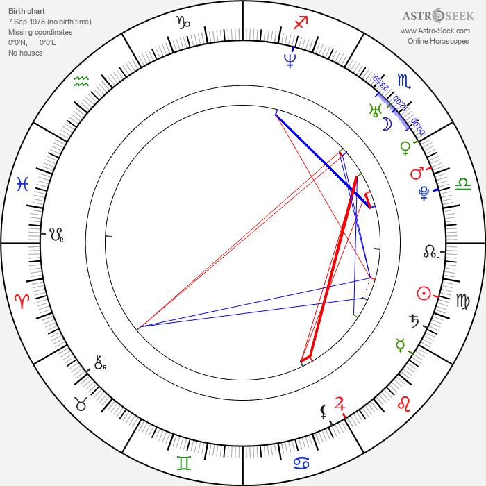 Matt Cooke - Astrology Natal Birth Chart