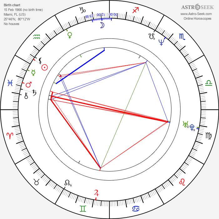 Matt Gallini - Astrology Natal Birth Chart