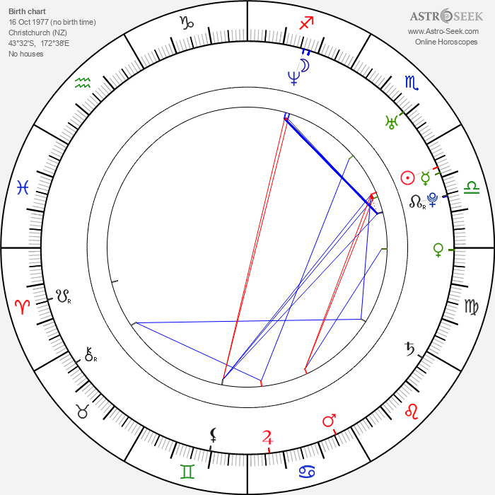 Matt Gillanders - Astrology Natal Birth Chart
