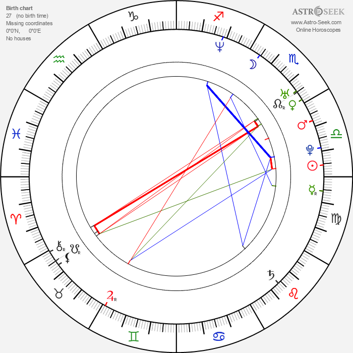 Matt Harding - Astrology Natal Birth Chart