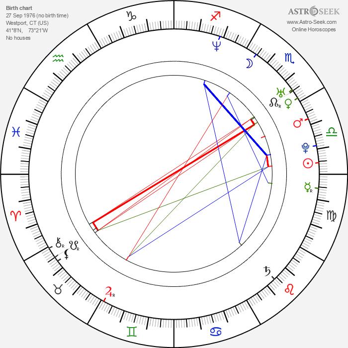 Matt Harding - Astrology Natal Birth Chart