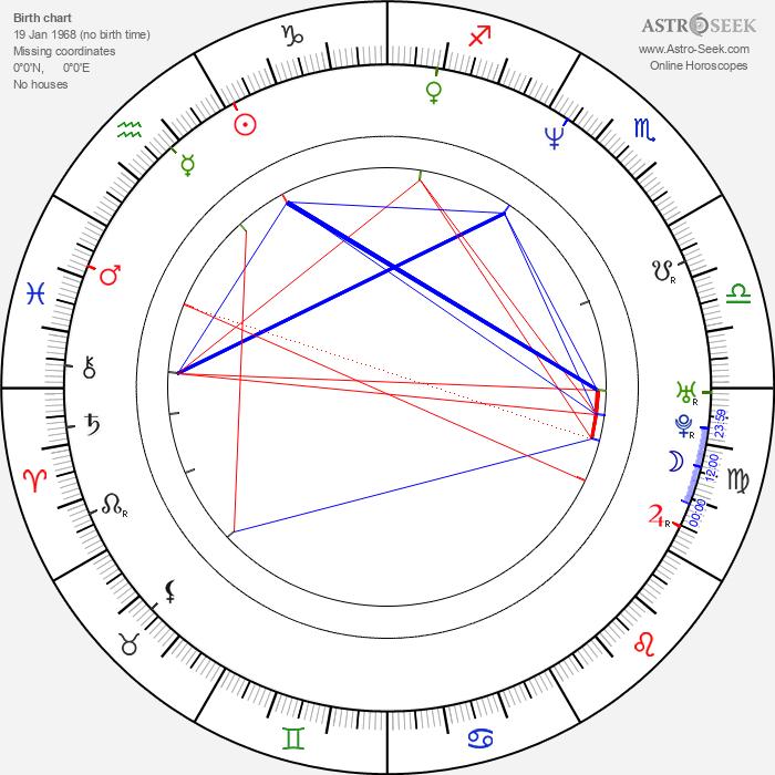 Matt Hill - Astrology Natal Birth Chart