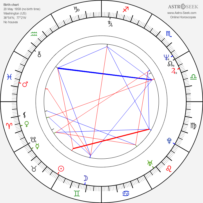 Matt McCoy - Astrology Natal Birth Chart