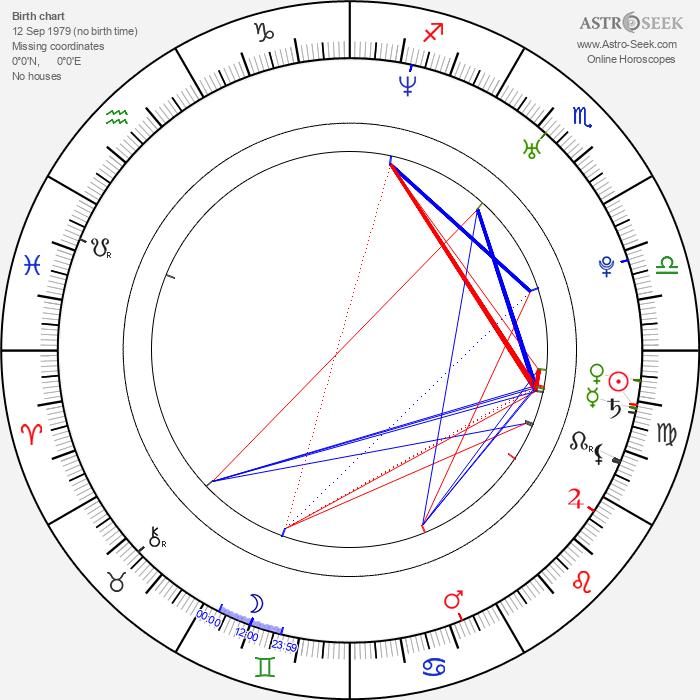 Matt McTighe - Astrology Natal Birth Chart