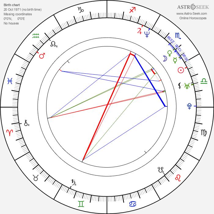 Matt Norman - Astrology Natal Birth Chart
