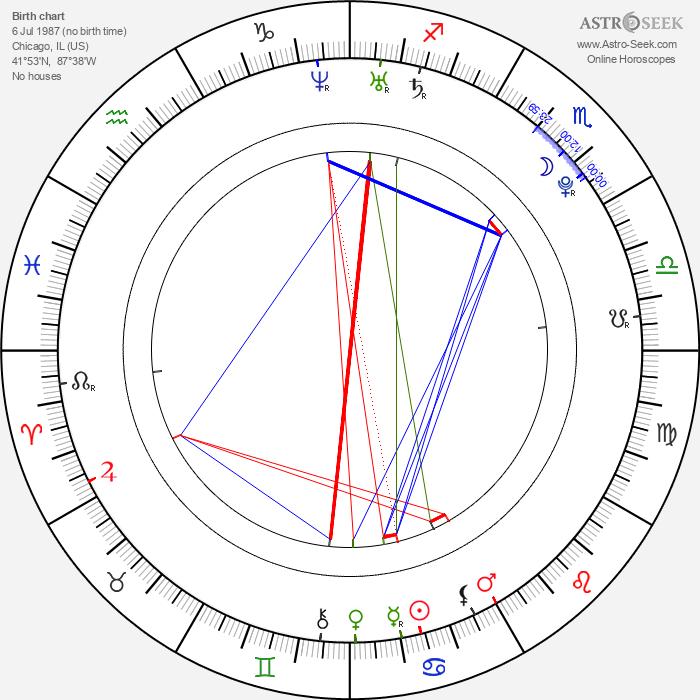 Matt O'Leary - Astrology Natal Birth Chart