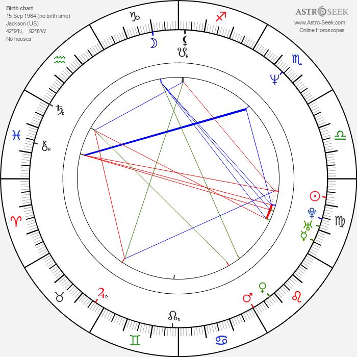 Matt Roth - Astrology Natal Birth Chart