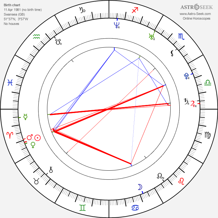 Matt Ryan - Astrology Natal Birth Chart