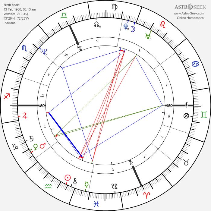 Matt Salinger - Astrology Natal Birth Chart