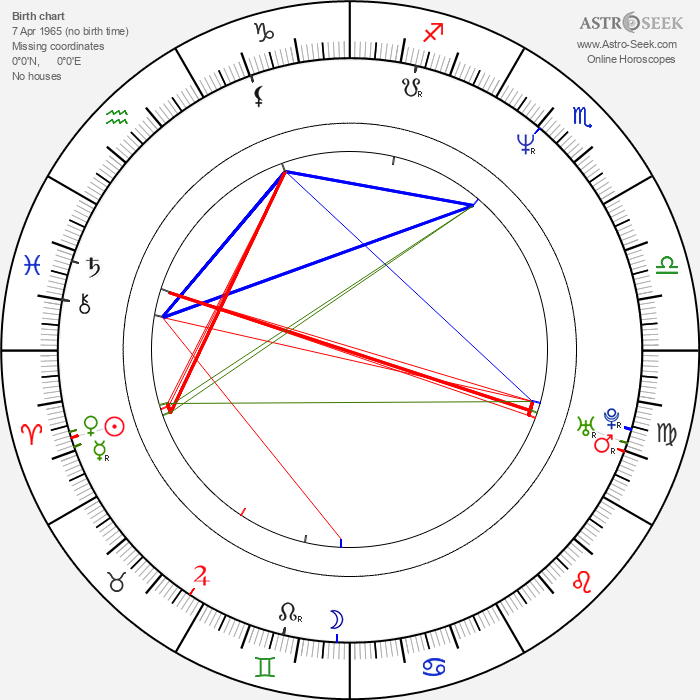 Matt Servitto - Astrology Natal Birth Chart