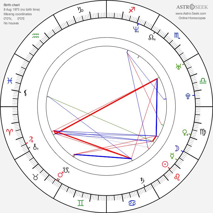 Matt Shakman - Astrology Natal Birth Chart