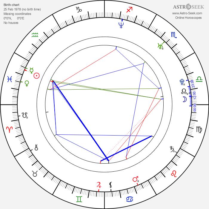 Matt Shallenberger - Astrology Natal Birth Chart