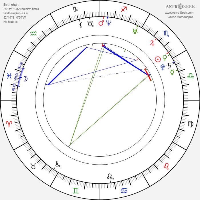 Matt Smith - Astrology Natal Birth Chart