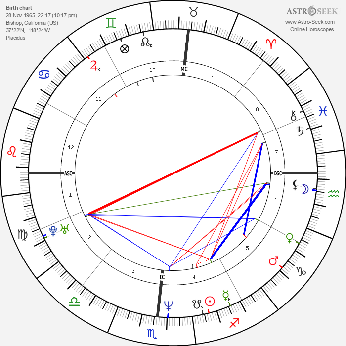 Matt Williams - Astrology Natal Birth Chart