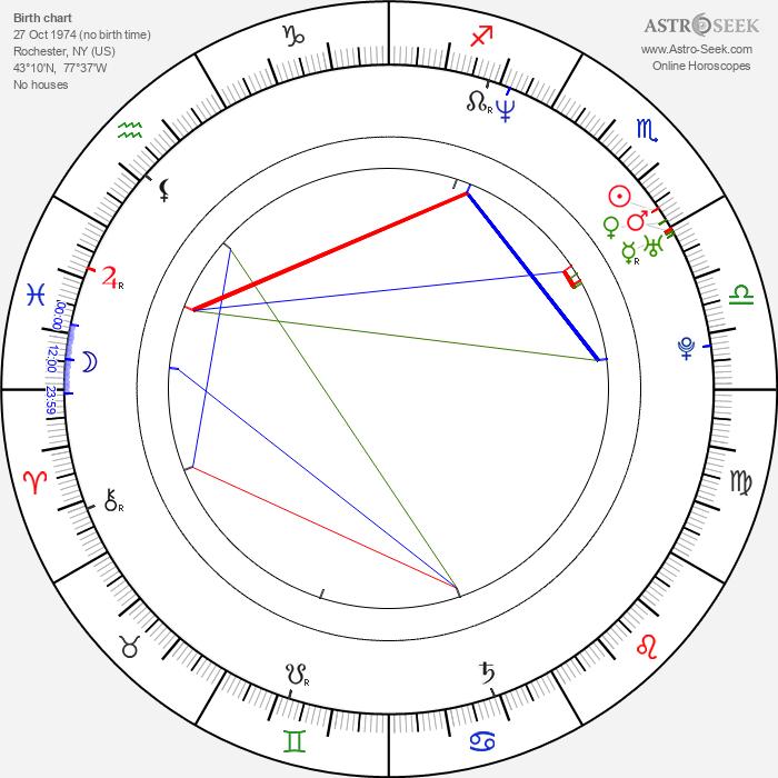 Matt Zane - Astrology Natal Birth Chart