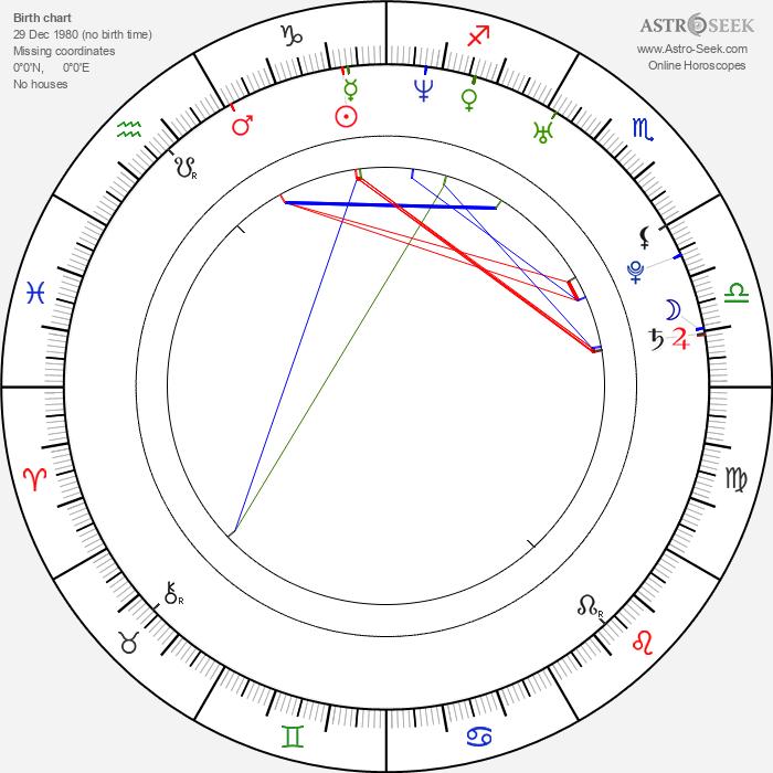 Matteo Saradini - Astrology Natal Birth Chart