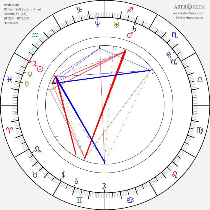 Matthew Bolton - Astrology Natal Birth Chart