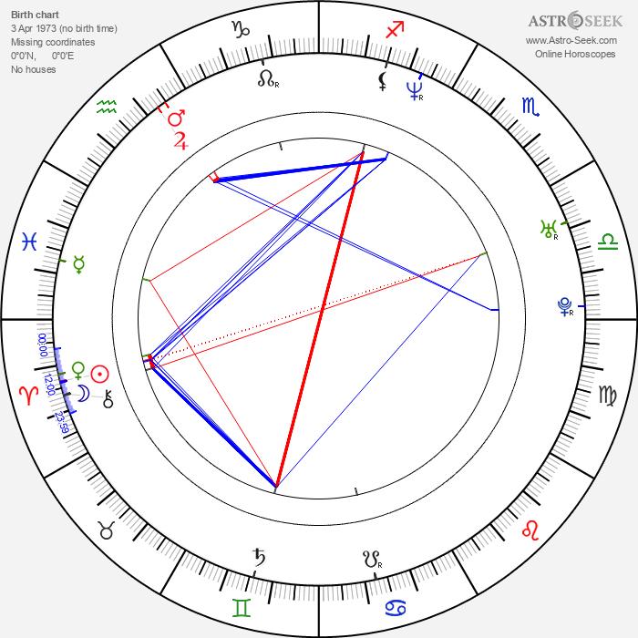 Matthew Ferguson - Astrology Natal Birth Chart