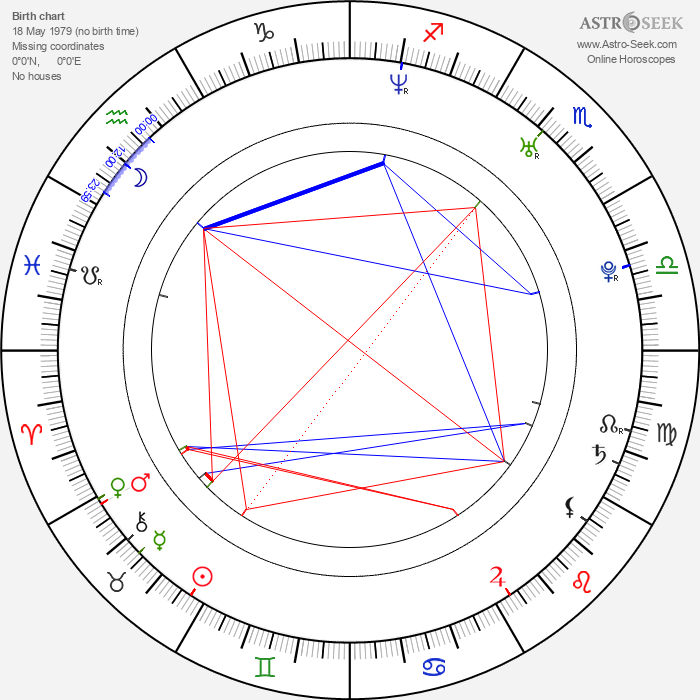 Matthew J. Pellowski - Astrology Natal Birth Chart