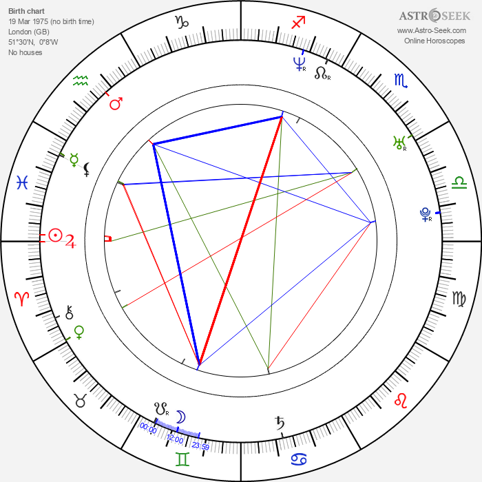 Matthew Leitch - Astrology Natal Birth Chart