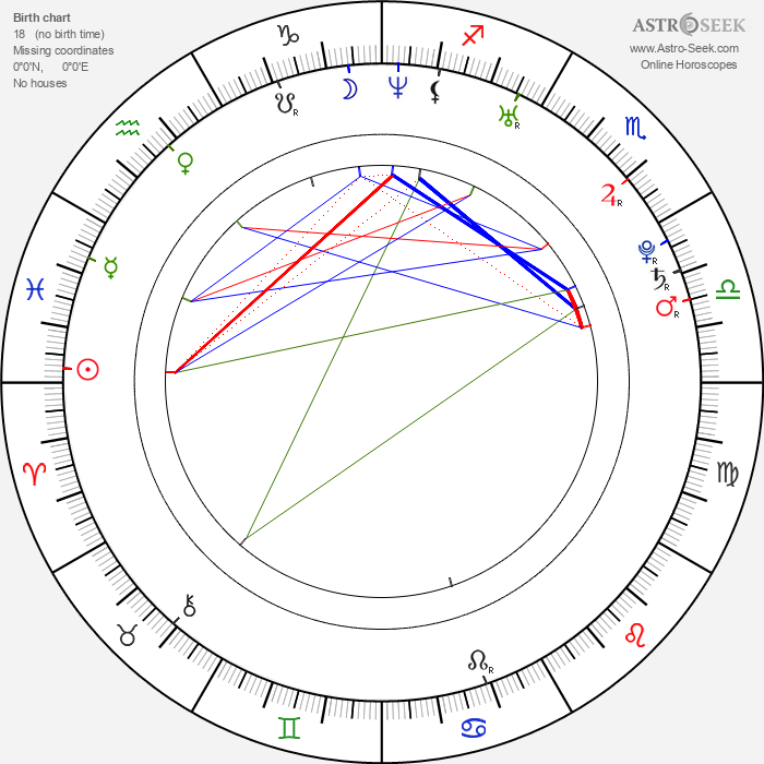 Matthew Lombardi - Astrology Natal Birth Chart