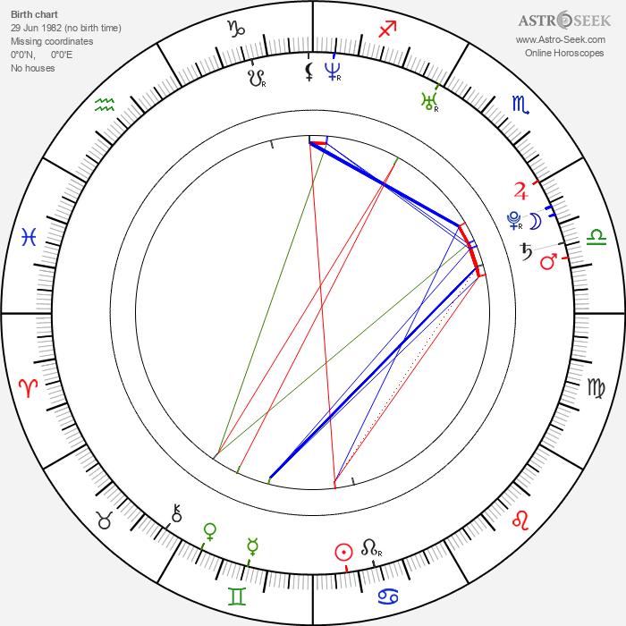 Matthew Mercer - Astrology Natal Birth Chart