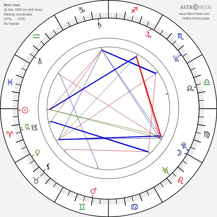 Matthew Modine - Astrology Natal Birth Chart
