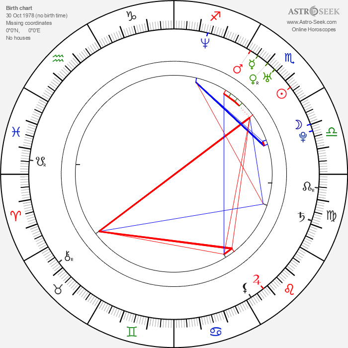 Matthew Morrison - Astrology Natal Birth Chart