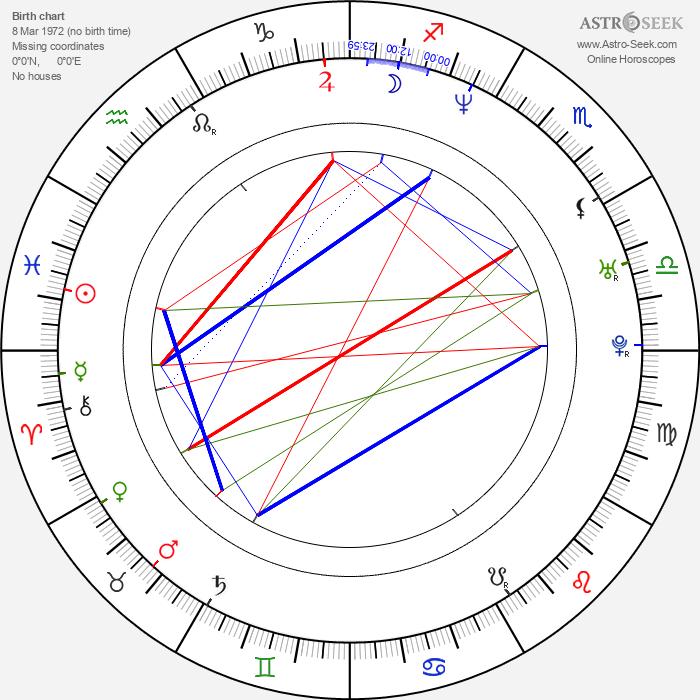 Matthew Nable - Astrology Natal Birth Chart